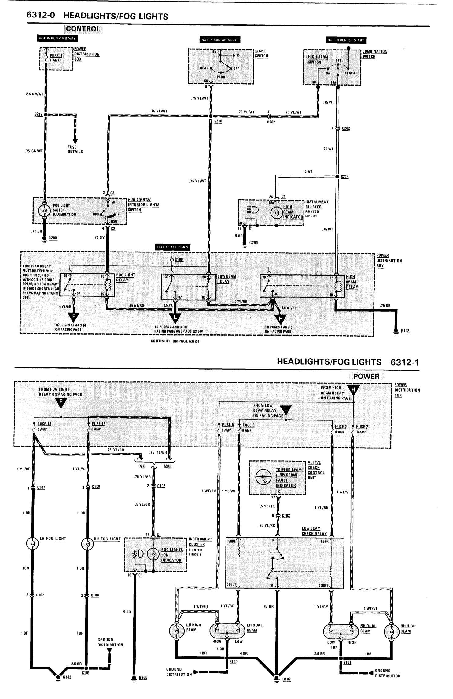 Wiring Diagram Bmw E28 - WIRE Center •